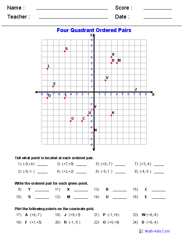 Geometry Worksheets Geometry Worksheets For Practice And Study Graphing Worksheets Coordinate Graphing 8th Grade Math Worksheets