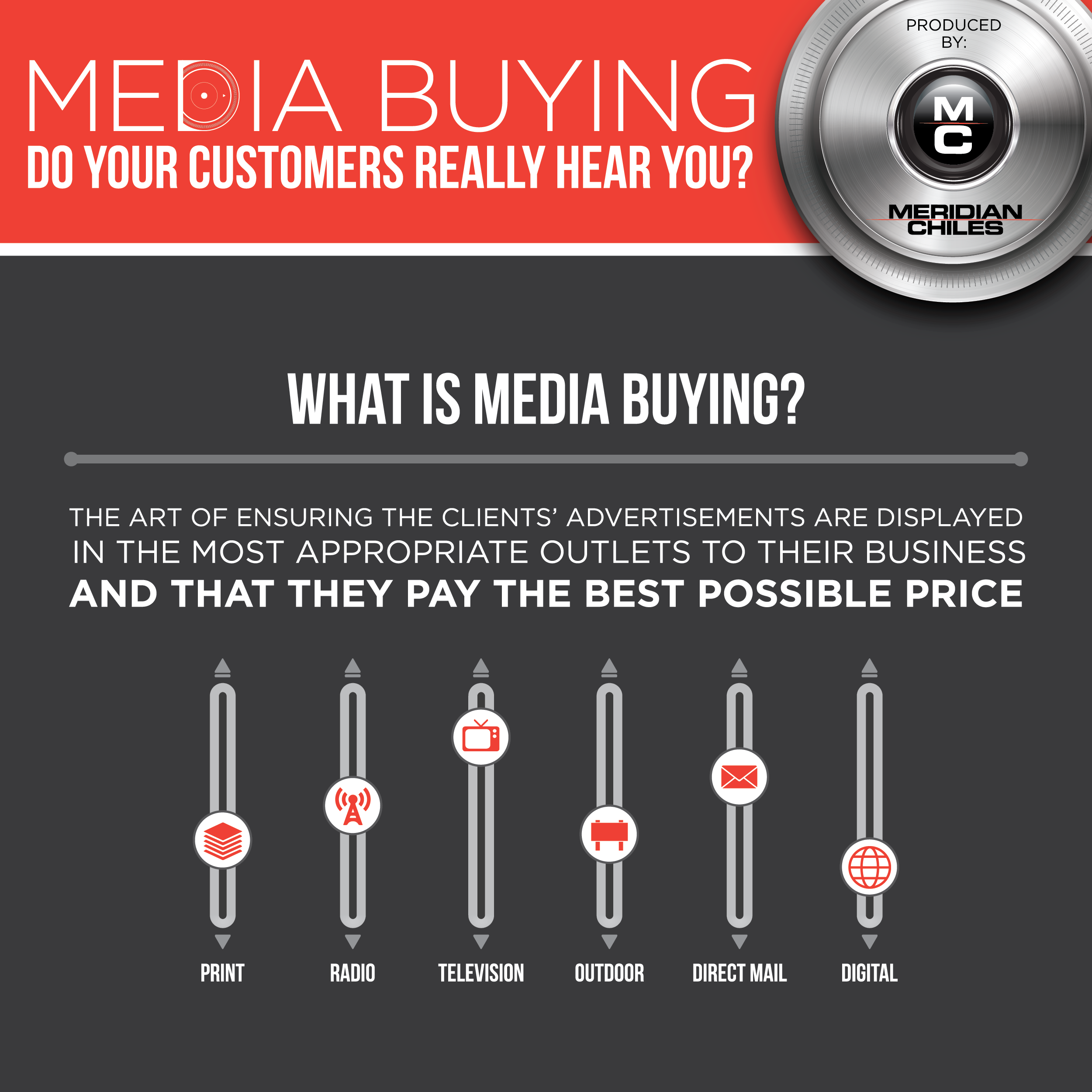 Any top advertising agency knows the importance of media buying for their clients, and you should too. In today's market, businesses must make sure their advertisements reach the right consumers. Professional media buyers have the skills and resources to strategically place ads in the optimal mediums.  For more information on what media buying is and how it can improve your market reach, contact Meridian-Chiles.