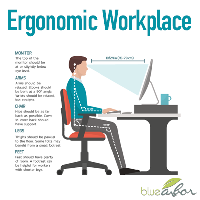 Ergonomic Workplace In 2020 Workplace Ergonomics Work Smarter