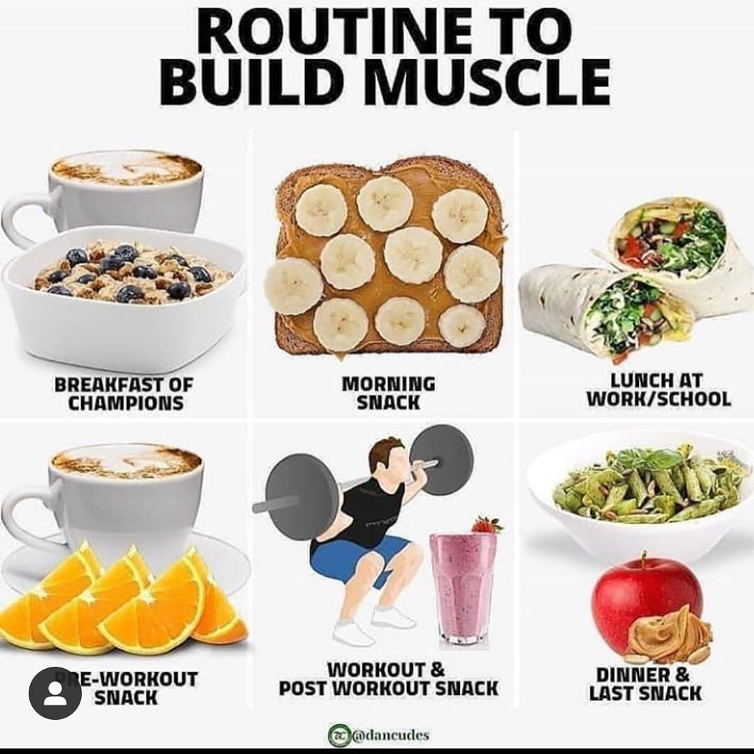 #dancudes #Fitness #GYM #hardw #MuskelaufbauRoutine #protein shake to gain muscle bodybuilding Muske...