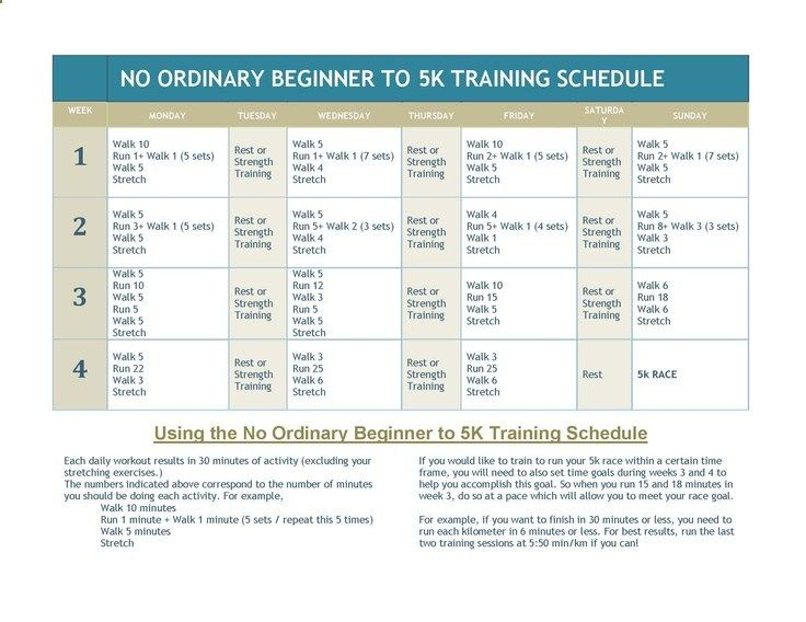 No-Ordinary-Beginner-to-5k-Training-Schedule in 4 weeks Quicker - minutes example