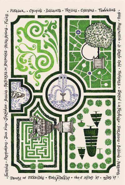 Un Jardin à La Française : jardin, française, Linge, D'office, TORCHONS, BOUCHONS., Jardin, Francais,, Labyrinthe,, Parterres