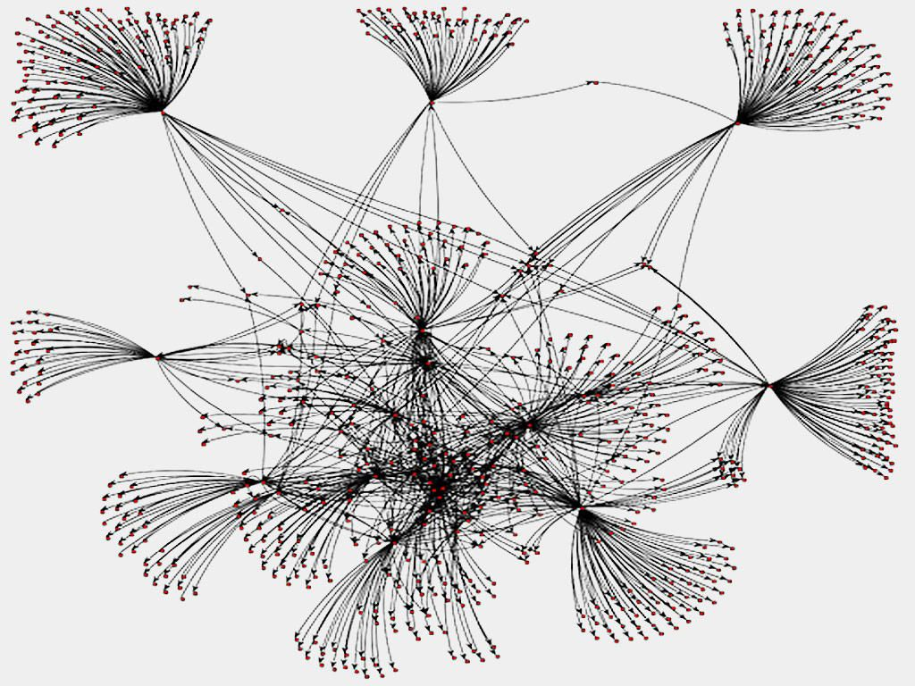 Twitter-network-visualization-social-graph-1024-postbit-1802.jpg ...