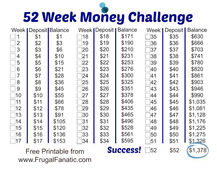 Worksheet Money Challenge Worksheets 1000 images about finance on pinterest 52 week money challenge and cash envelopes