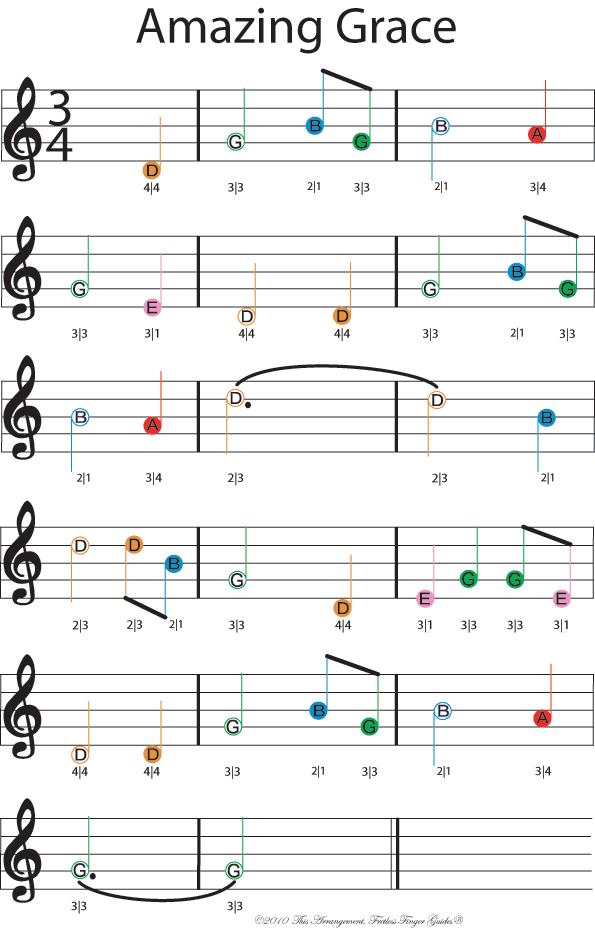 do re mi piano sheet music pdf
