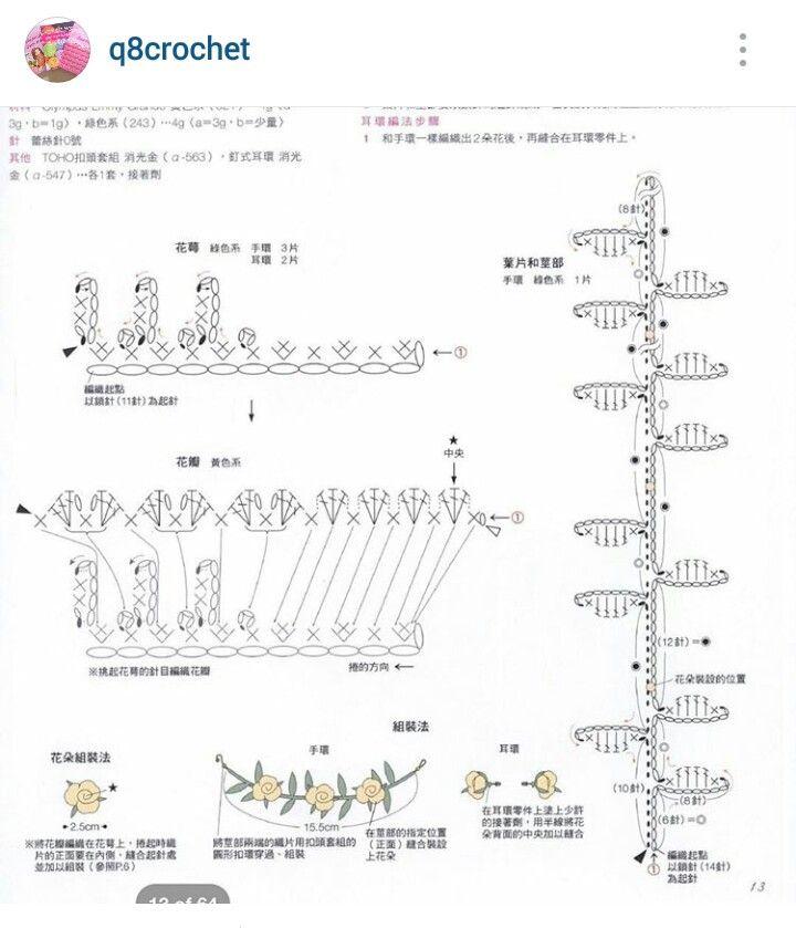 Instagram Q8crochet Crochet Flower Pattern Diagram Irish