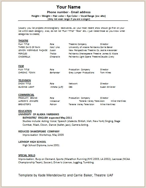 acting resume template build your own now for example format Home