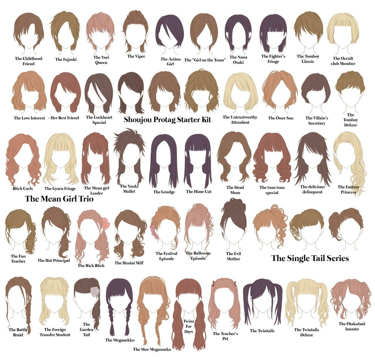 hairstyles names and  Manga hair, Hair sketch, Anime hair