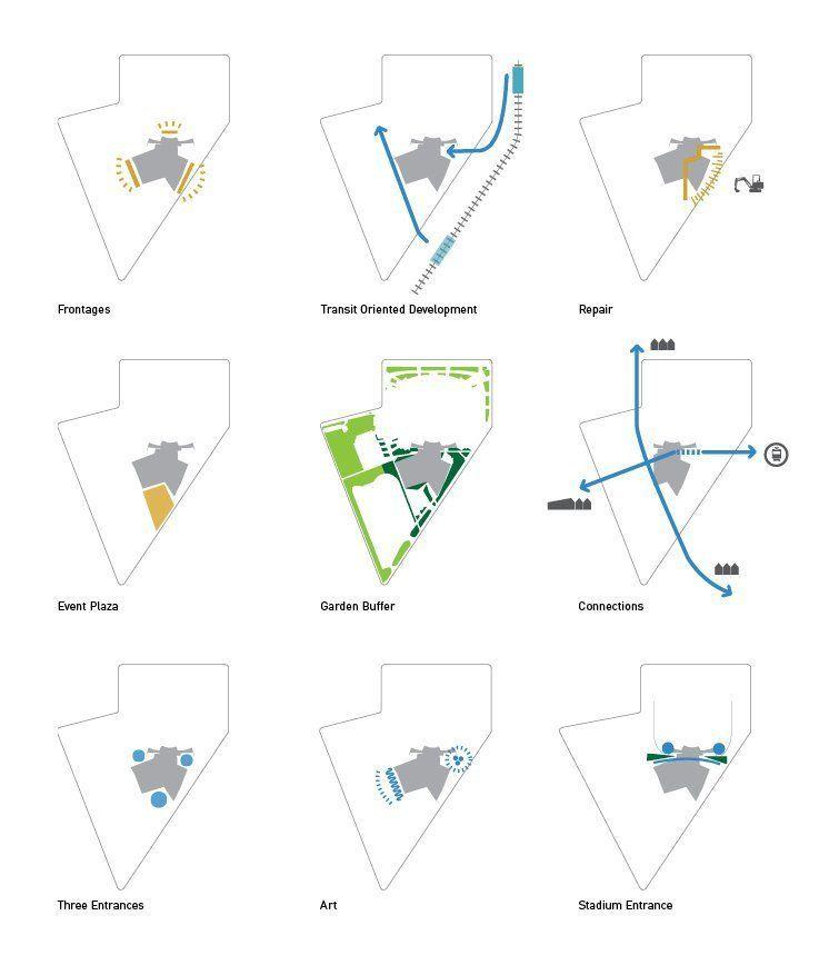 MacLennan Jaunkalns Miller Architects urban response