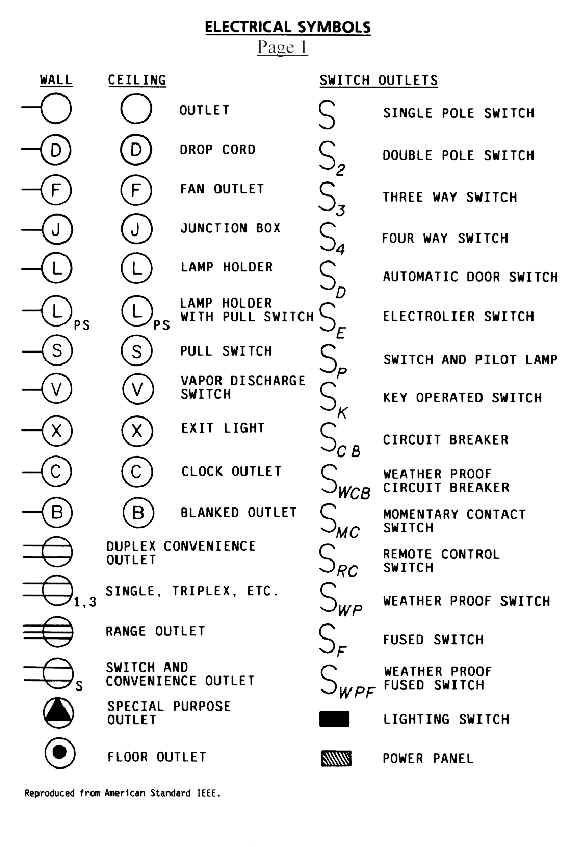 wiring diagram symbols hvacr the wiring diagram electrical wiring diagram symbols pdf nilza wiring diagram
