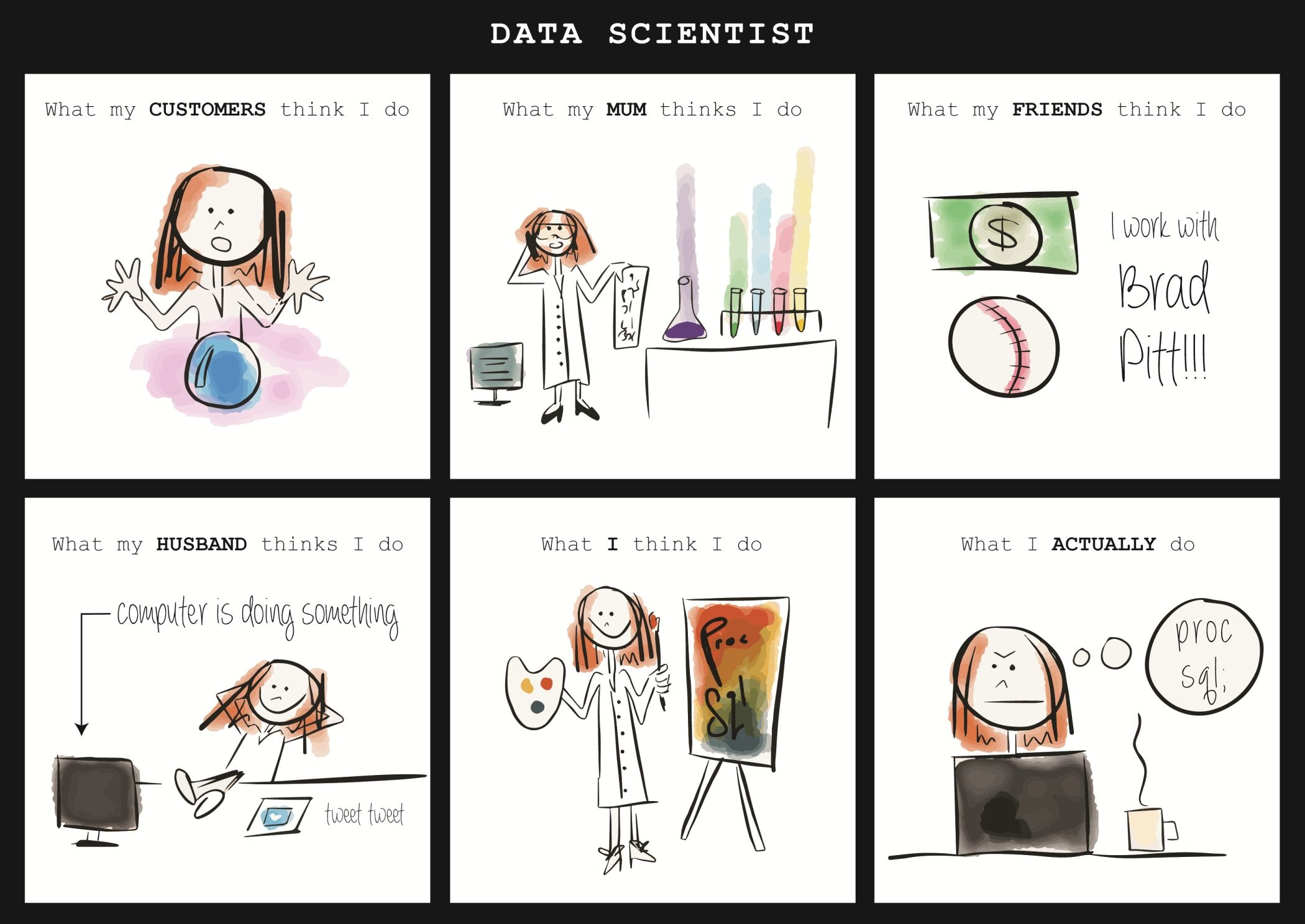 10 data scientist memes analyse this year's 'hottest