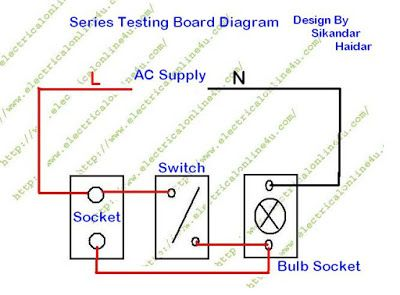 Making series testing board for low resistance appliances. | Diagram  design, Boards, Electrical diagramPinterest