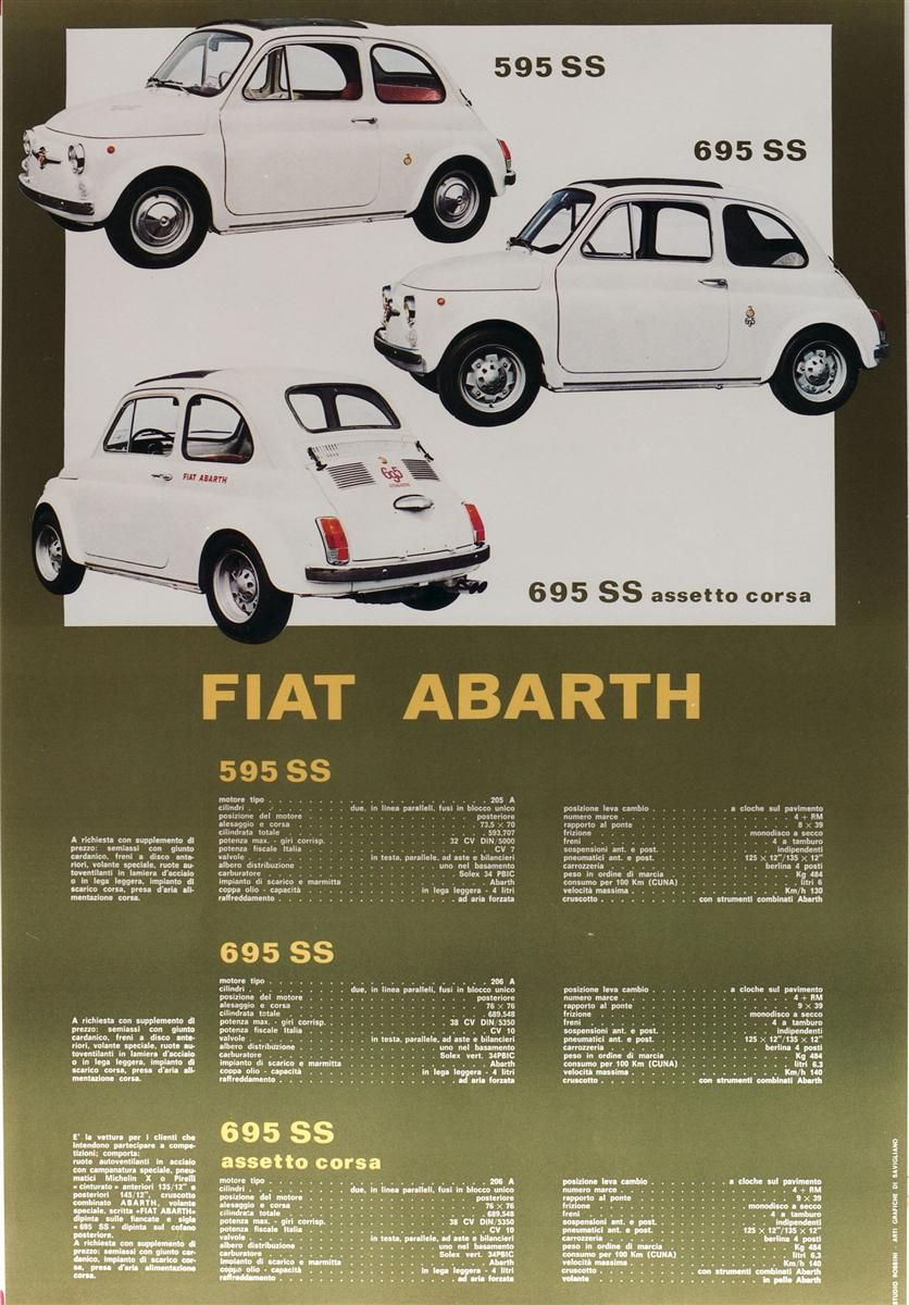 Fiat Abarth 595 Auto Veloci Automobile Auto Da Sogno