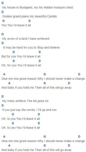 Capo 3 Budapest Chords George Ezra Click Image For Whole Song And