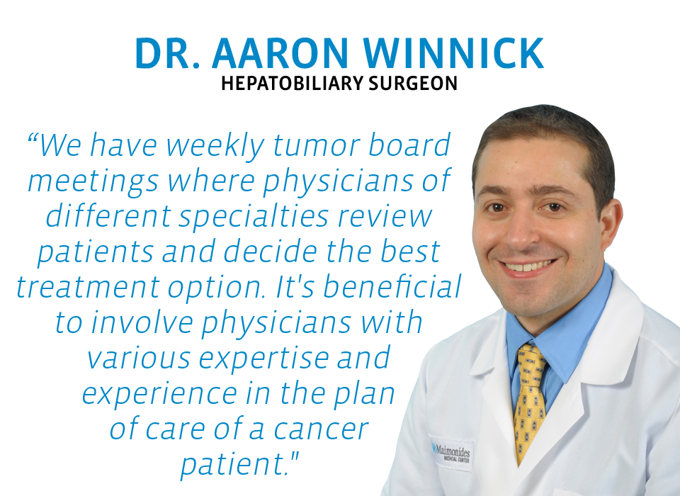 Aaron Winnick, MD, Hepatobiliary Surgeon at Maimonides Medical ...