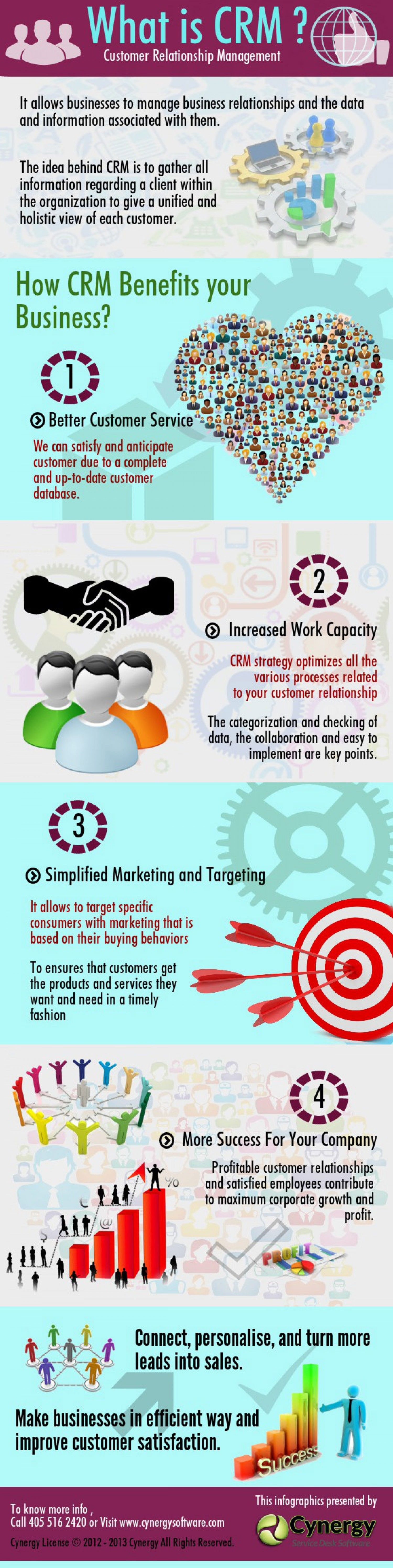 What Is Crm Visual Ly Customer Relationship Management Customer Relationship Marketing Crm
