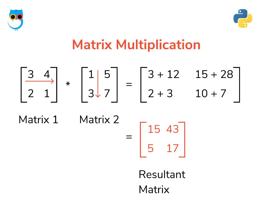 Matrix Multiplication Python Programming Geekboots In 2020 Multiplication Matrix Multiplication Matrix