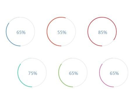 Smooth circle chart plugin with jquery and css3 circle charts circle charts is a lightweight jquery plugin to draws a css3 powered animated smooth circular chartloaderprogress bar that shows the dataprogress in ccuart Choice Image