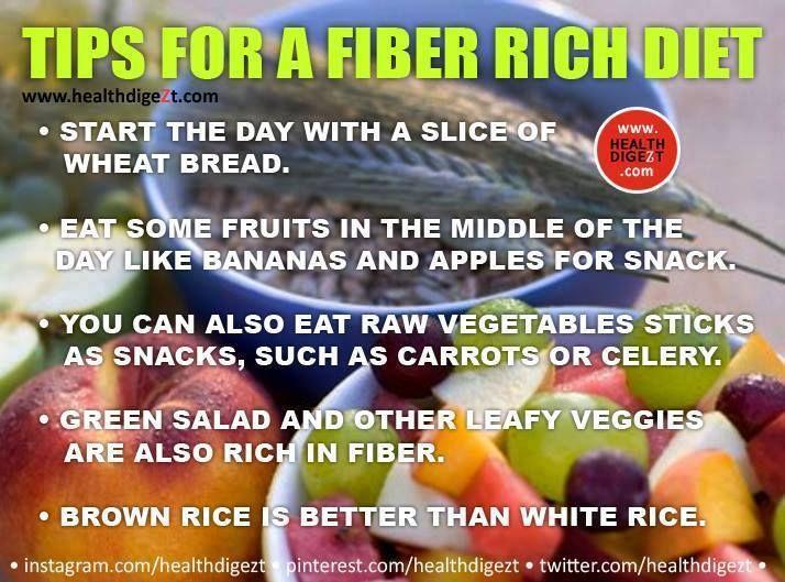 Tips for a fiber rich diet