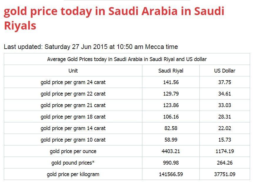 Gold Price Today In Saudi Arabia Riyals Last Updated Saay 27 Jun 2017 At 10 50 Am Mecca Time