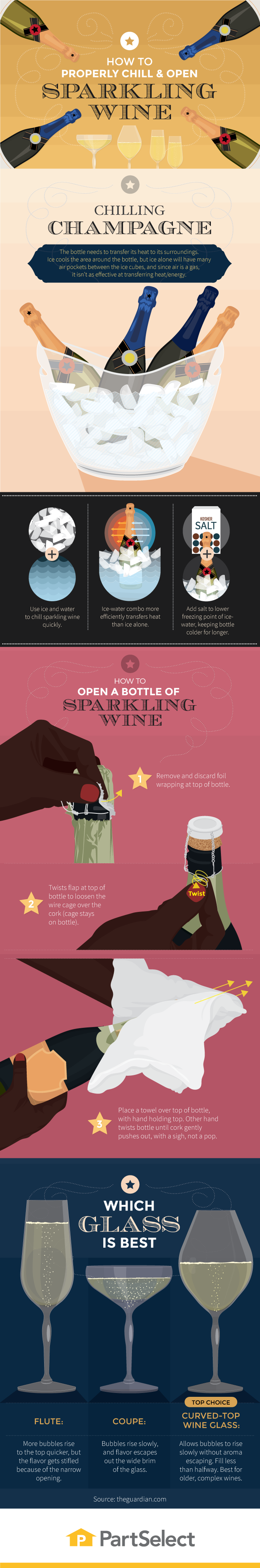 How to Properly Chill and Open Sparkling Wine #Infographic