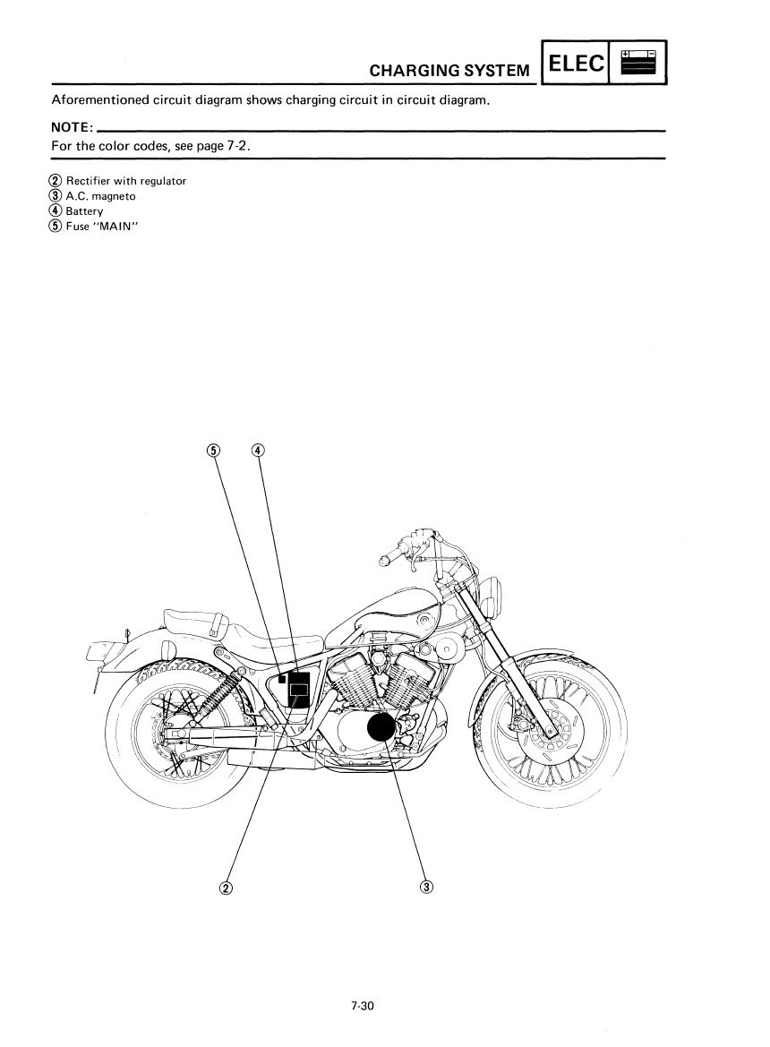 Basicly this manual book shared for Yamaha XV250 a.k.a