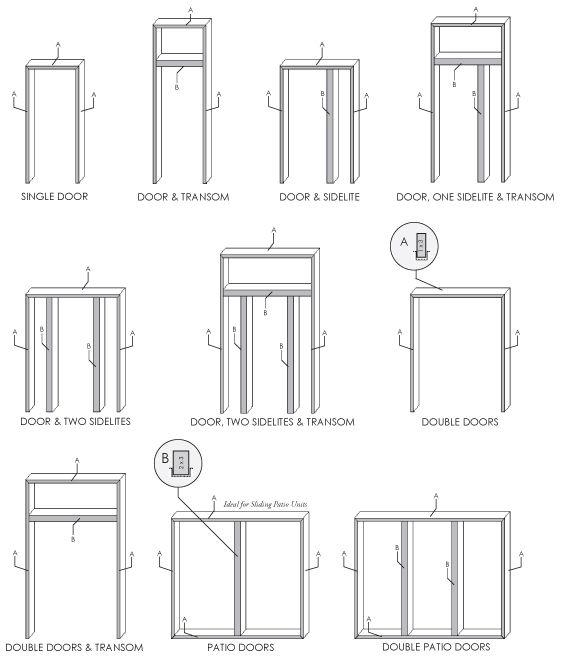 Steel Build-Up Framing for Aluminum Storm Doors | HMI Doors ...