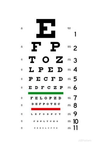 Eye Chart 1 Art German Ariel Berra Allposters Com Eye Chart Eye Exam Chart Eye Test Chart