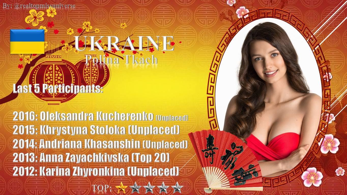 Polina Tkach Miss World 2017 contestant banner Ukraine