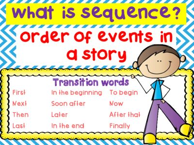Sequence:+Anchor+Chart:+Poster:+Graphic+Organizer+from+Carrie+Mayville+on+TeachersNotebook.com+-++(2+pages)++-+Sequence+Anchor+Chart+and+graphic+organizer