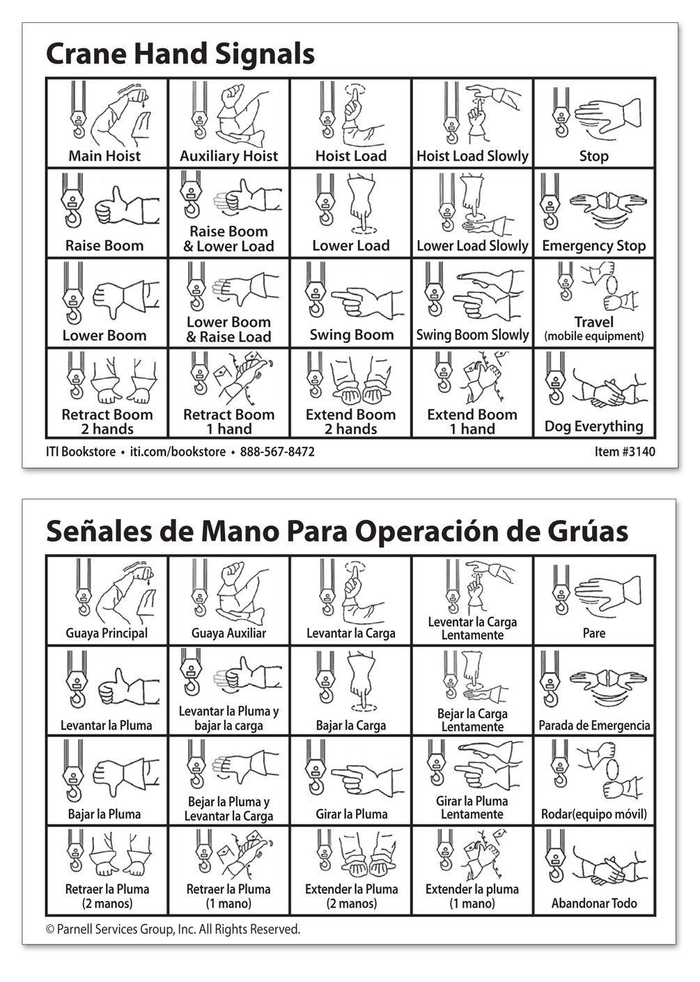 Crane Hand Signal Card English Spanish Hand Signals Plumbing Problems Reference Cards