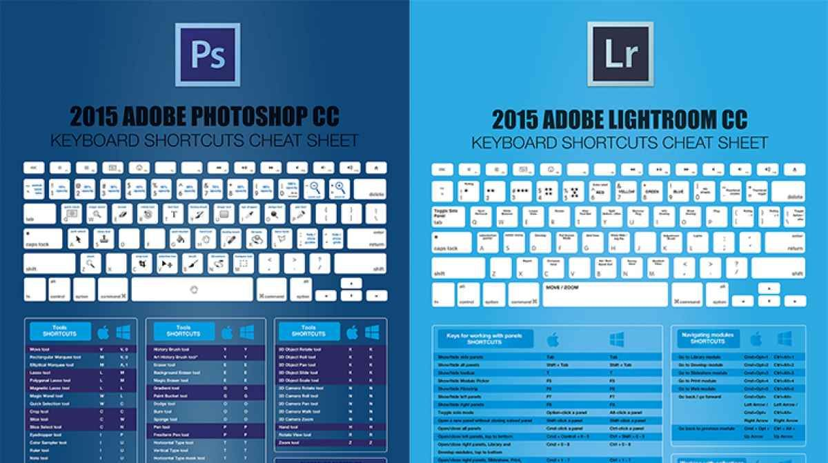 Extensive Shortcut Diagrams for Adobe and