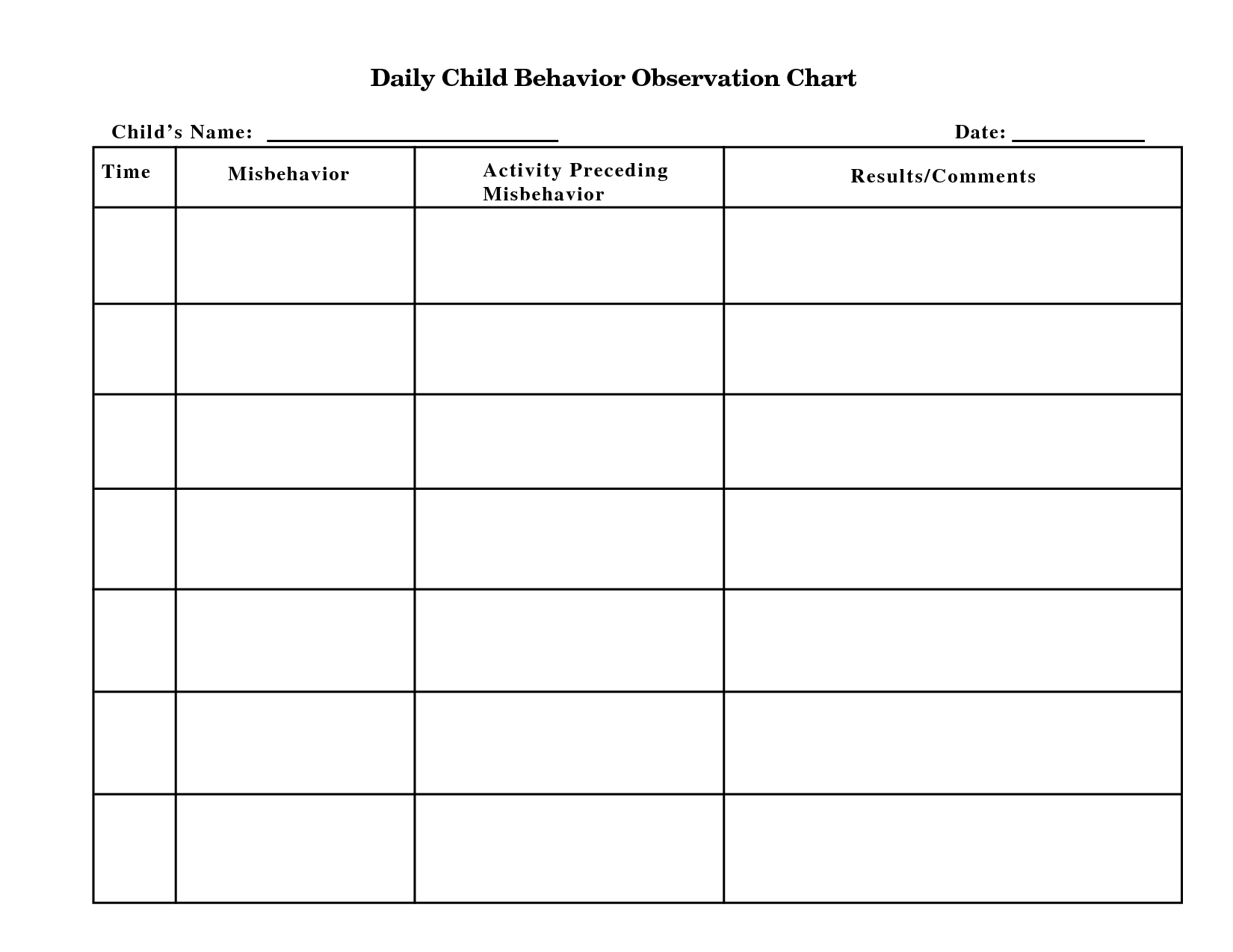 Behavior Observation Form Template