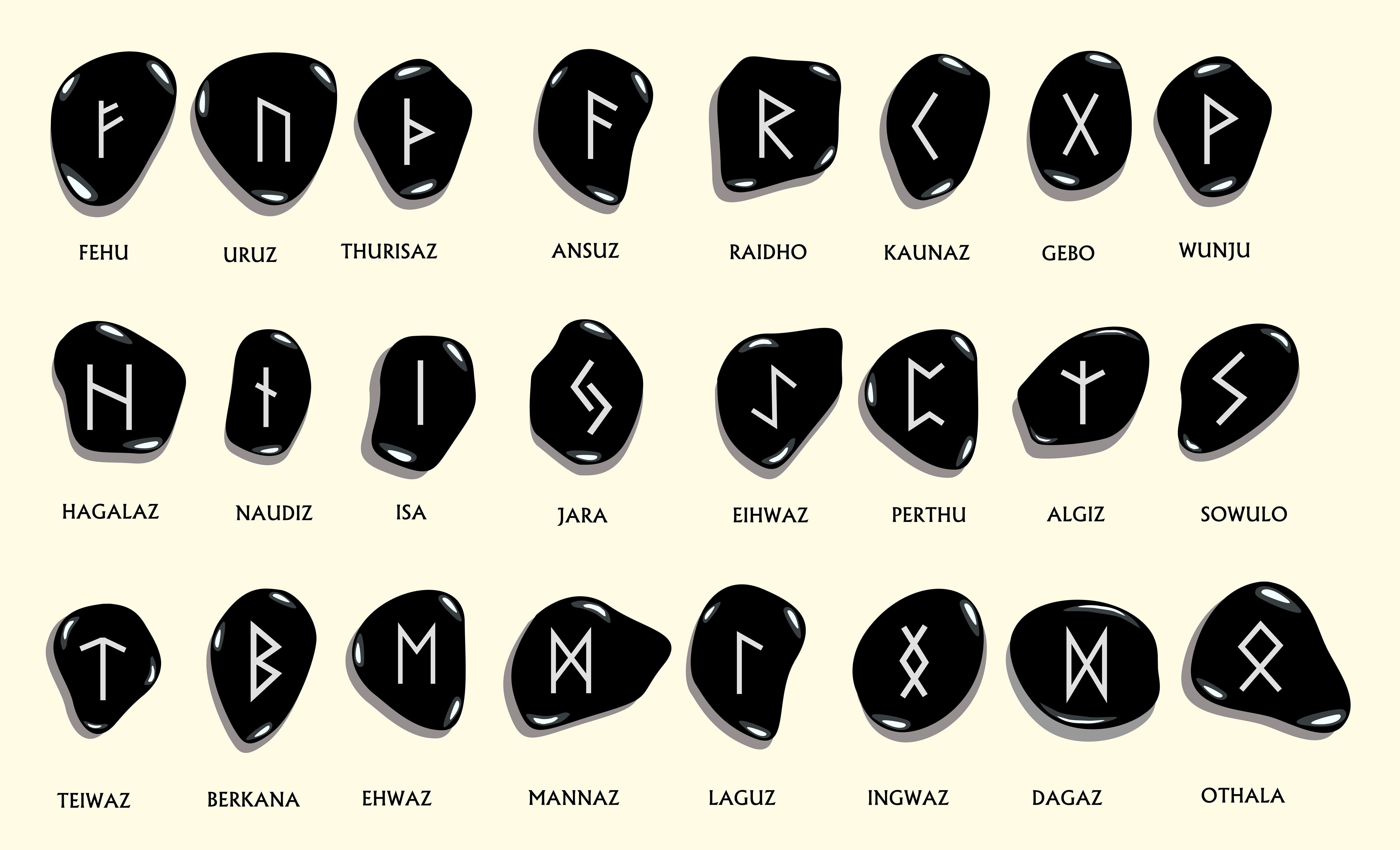 20 idées de Runes   runes signification, runique, les runes