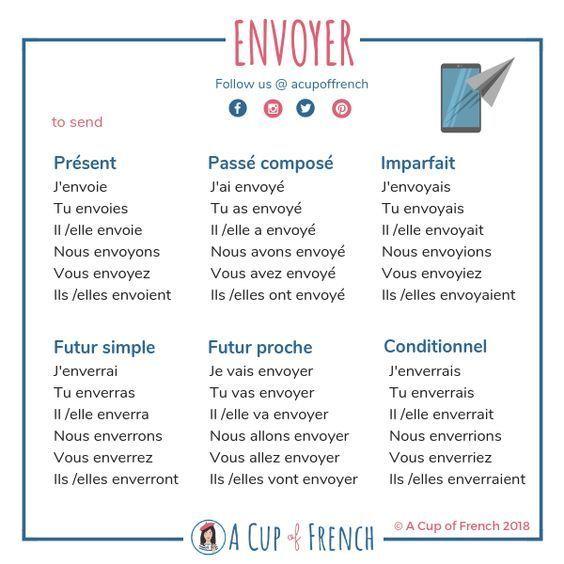 Conjuguer Le Verbe Envoyer French Expressions Mots Francais Phrases En Francais