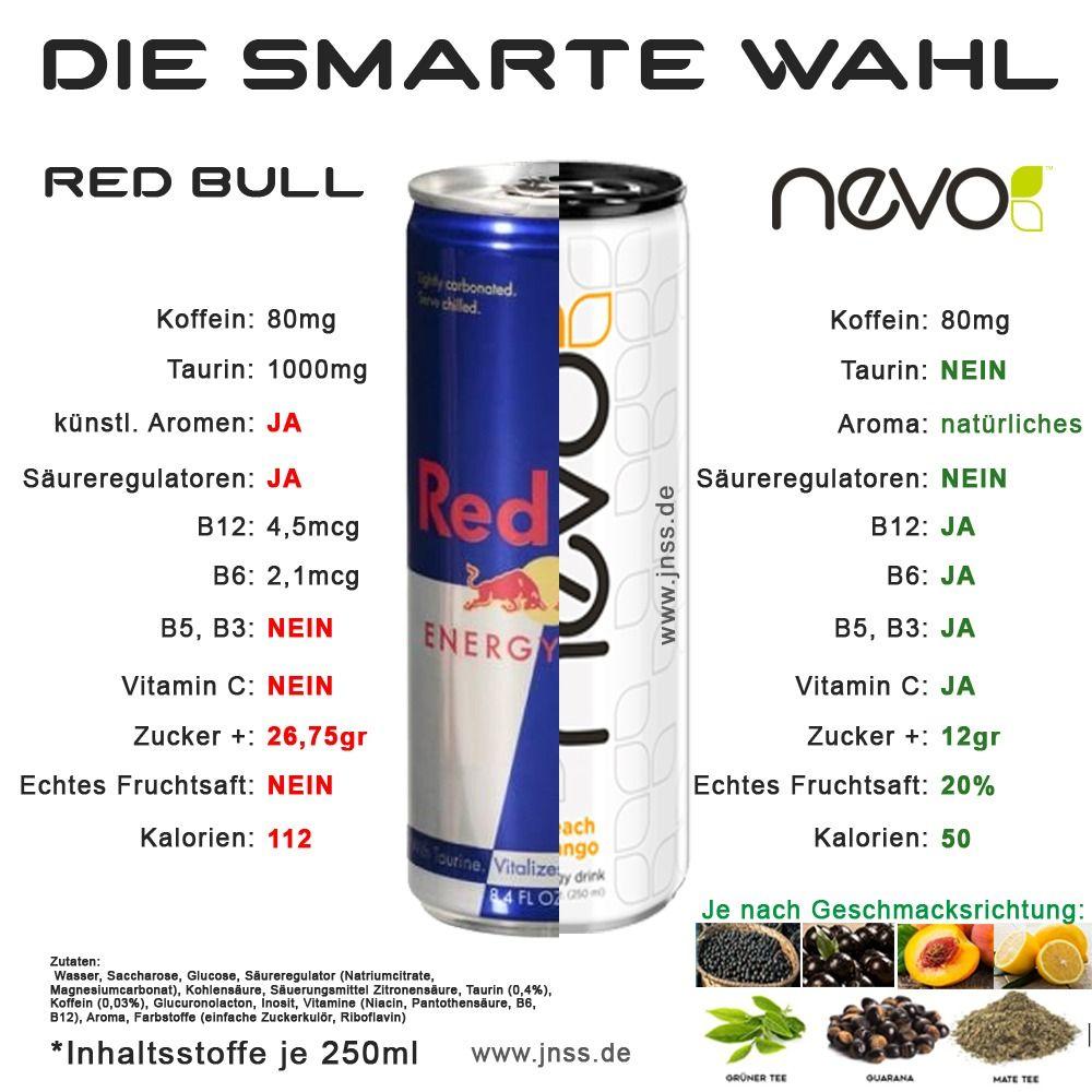 Leckerer, gesunder Energydrink