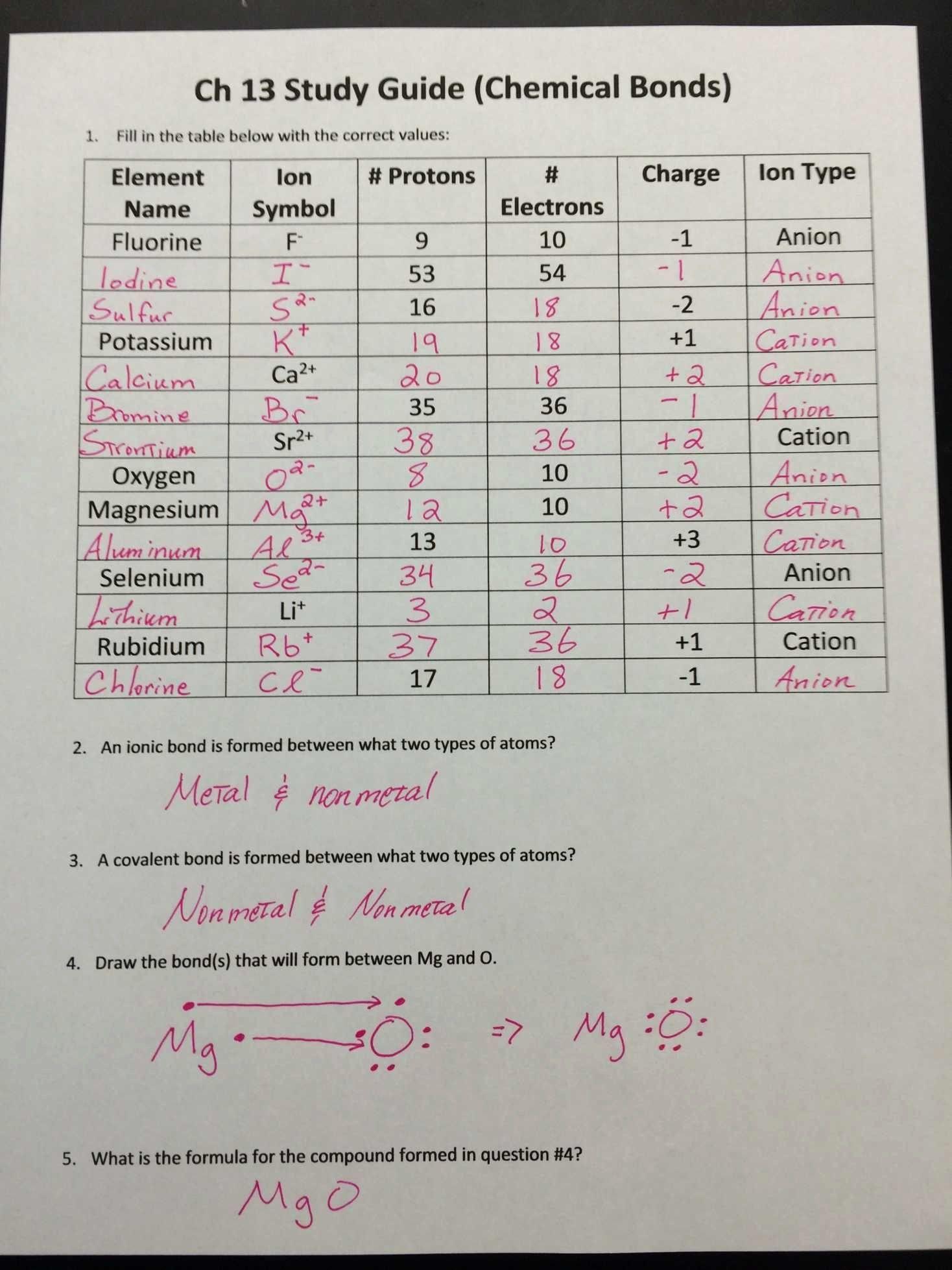 Valence Electrons Worksheet Answers Elegant Valence