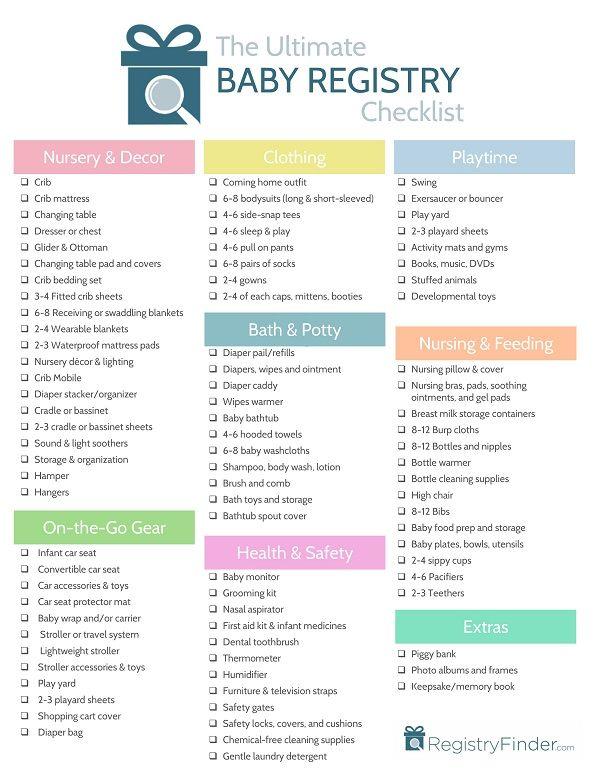 Ultimate Baby Registry Checklist Baby Shower Planning Baby Gifts Ultimate Baby Registry Baby Shower Planning Baby Shower Gift List
