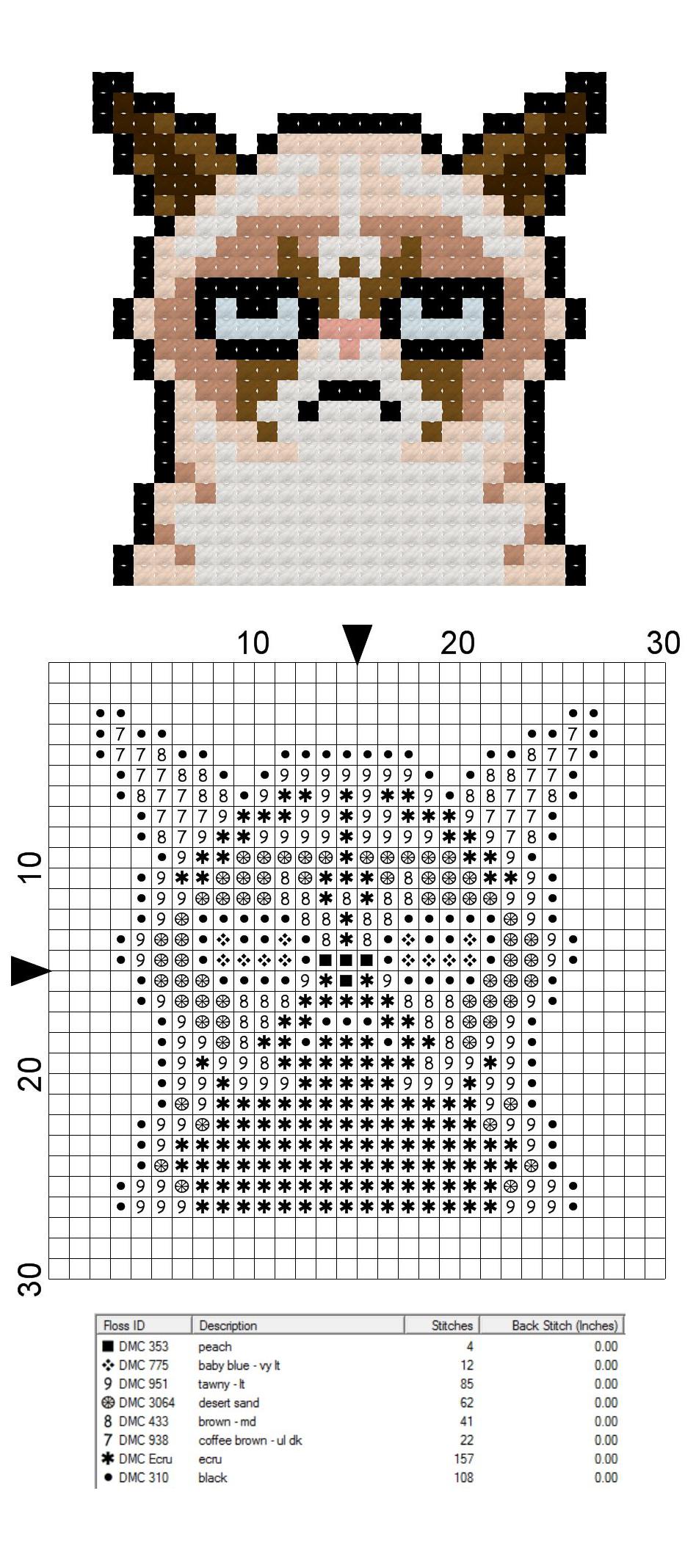Free Grumpy Cat mini cross stitch pattern from