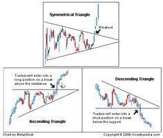Contabilidad inversion en mercado forex