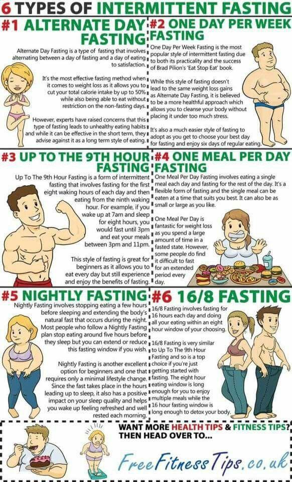 Intermittent Fasting, Diet Loss, Three