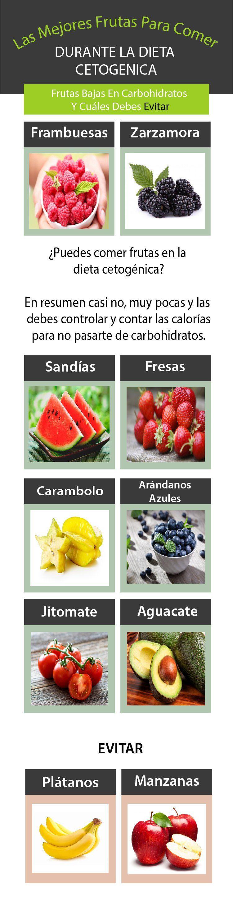 frutas a evitar durante la dieta