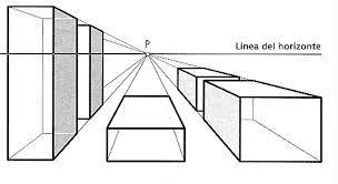 Resultado de imagen de habitacion en perspectiva conica frontal perspectiva c nica pinterest - Habitacion en perspectiva conica ...