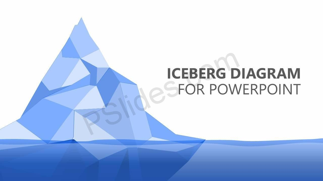 iceberg diagram for powerpoint check more at https pslides com