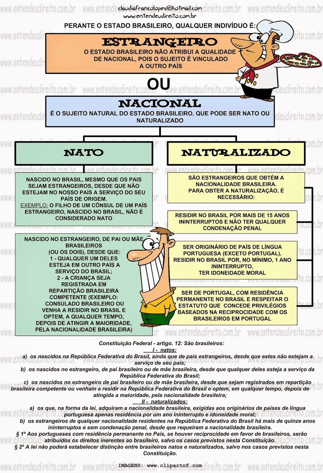 Brasileiro Nato X Brasileiro Naturalizado  0ad4225e9b519
