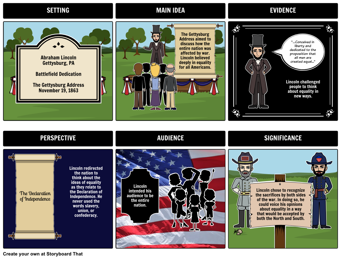 Us civil war primary source using our traditional layout us civil war primary source using our traditional layout storyboard students will capture biocorpaavc Choice Image