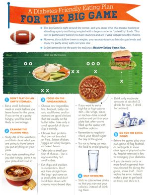 American Association of Diabetes Education guide to eating on game day! #diabetes education