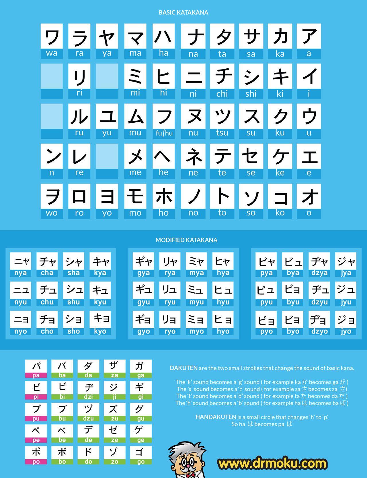 27 Katakana Charts Stroke Order Mnemonics Practice And More
