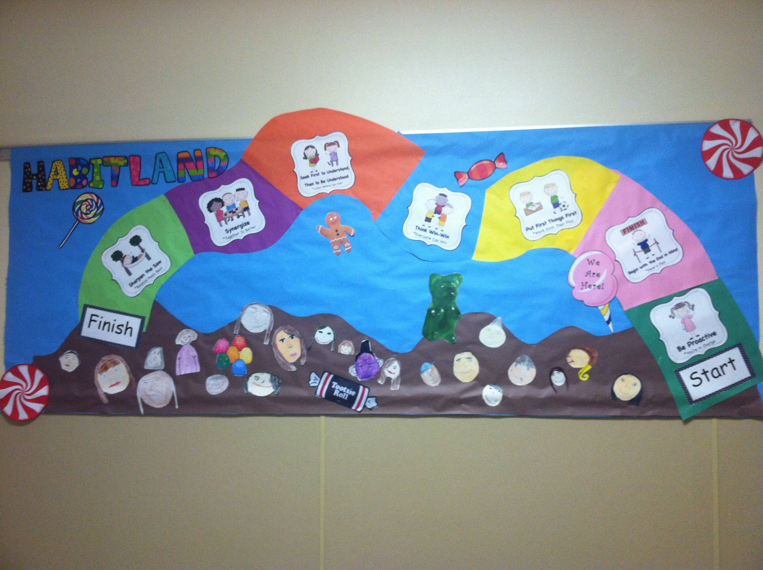 The 7 habits bulletin board idea habitland copied from for 7 habits decorations