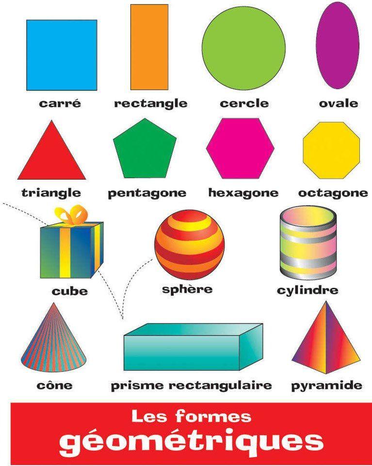 les formes g u00e9ometriques